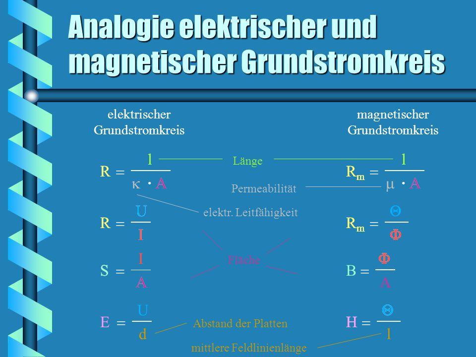 Analogie elektrischer und magnetischer Grundstromkreis elektrischer Grundstromkreis magnetischer Grundstromkreis l · R A l · RmRm A U R I RmRm I SB A