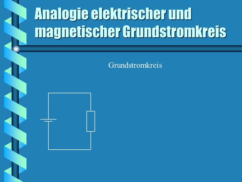 Analogie elektrischer und magnetischer Grundstromkreis Grundstromkreis