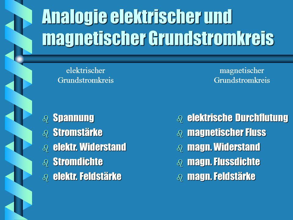 Analogie elektrischer und magnetischer Grundstromkreis b Spannung b elektrische Durchflutung elektrischer Grundstromkreis magnetischer Grundstromkreis