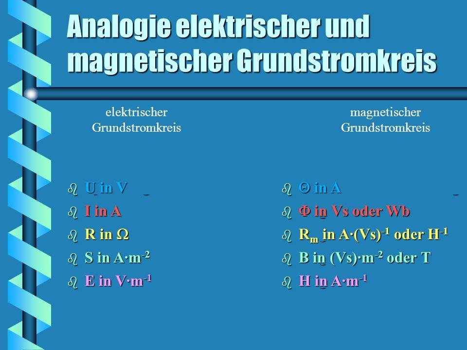 Analogie elektrischer und magnetischer Grundstromkreis elektrischer Grundstromkreis magnetischer Grundstromkreis l · R A l · RmRm A U R I RmRm I S B AA U E d H l