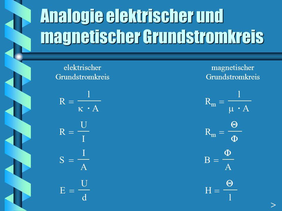 Analogie elektrischer und magnetischer Grundstromkreis elektrischer Grundstromkreis magnetischer Grundstromkreis l · R A l · RmRm A U R I RmRm I SB A U E H l Permeabilität elektr.
