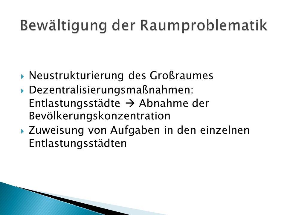 Neustrukturierung des Großraumes Dezentralisierungsmaßnahmen: Entlastungsstädte Abnahme der Bevölkerungskonzentration Zuweisung von Aufgaben in den ei