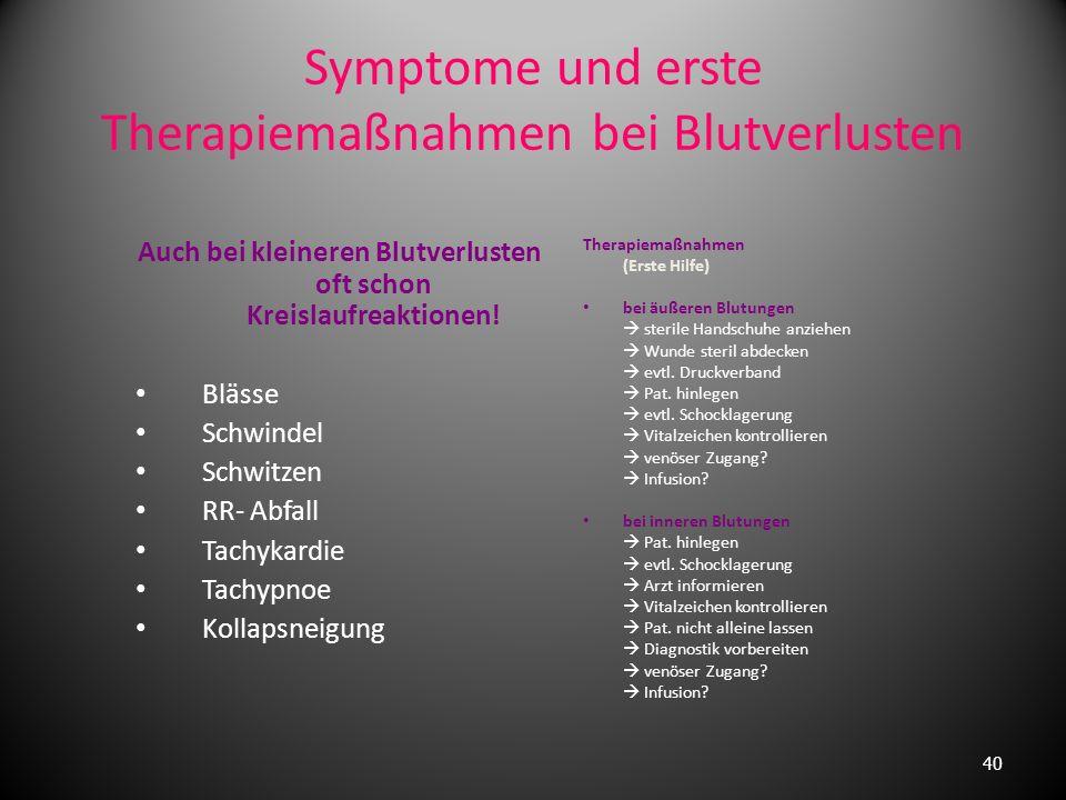 Krankheitsbeispiele für innere Blutungsquellen Blutungen im Gehirn (Hirnblutungen bei Apoplex, Trauma) Blutungen im HNO – Bereich (Nasenbluten) Blutun