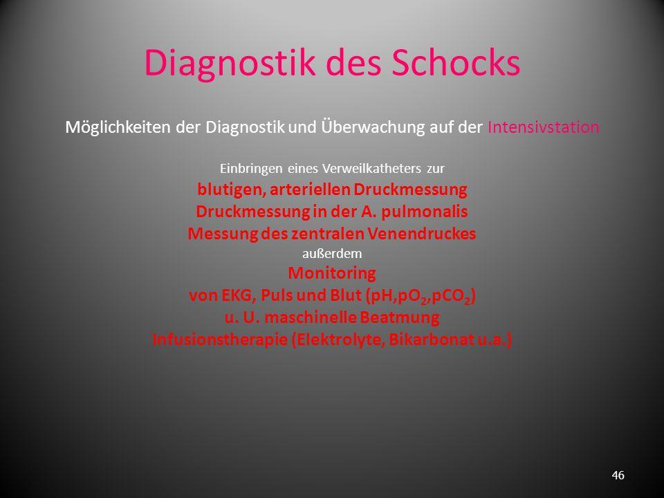 Übersicht Schockformen A. hämorrhagischer Schock B. hypovolämischer Schock C. vasovagaler Schock D. kardiogener Schock E. neurogener Schock F. spinale