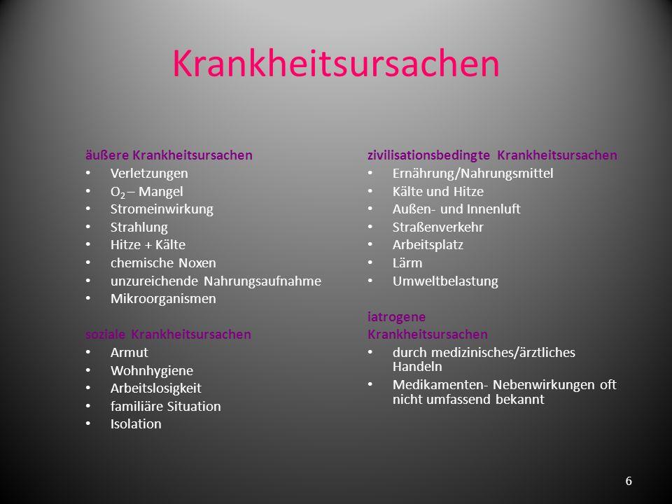 Lokale Entzündung Merke: 5 Kardinalsymptome 1.Schmerz (Dolor) 2.Rötung (Rubor) 3.Schwellung (im lat.