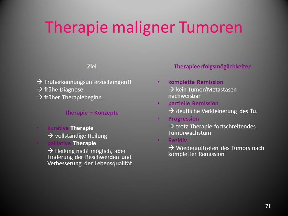 70 Das TNM - System Grading Bestimmung des Differenzierungsgrades des Tumors, d.h. der B ö sartigkeit des Tu. Bestimmung des Differenzierungsgrades de