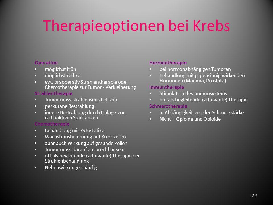 Therapie maligner Tumoren Ziel Früherkennungsuntersuchungen!! frühe Diagnose früher Therapiebeginn Therapie – Konzepte kurative Therapie vollständige