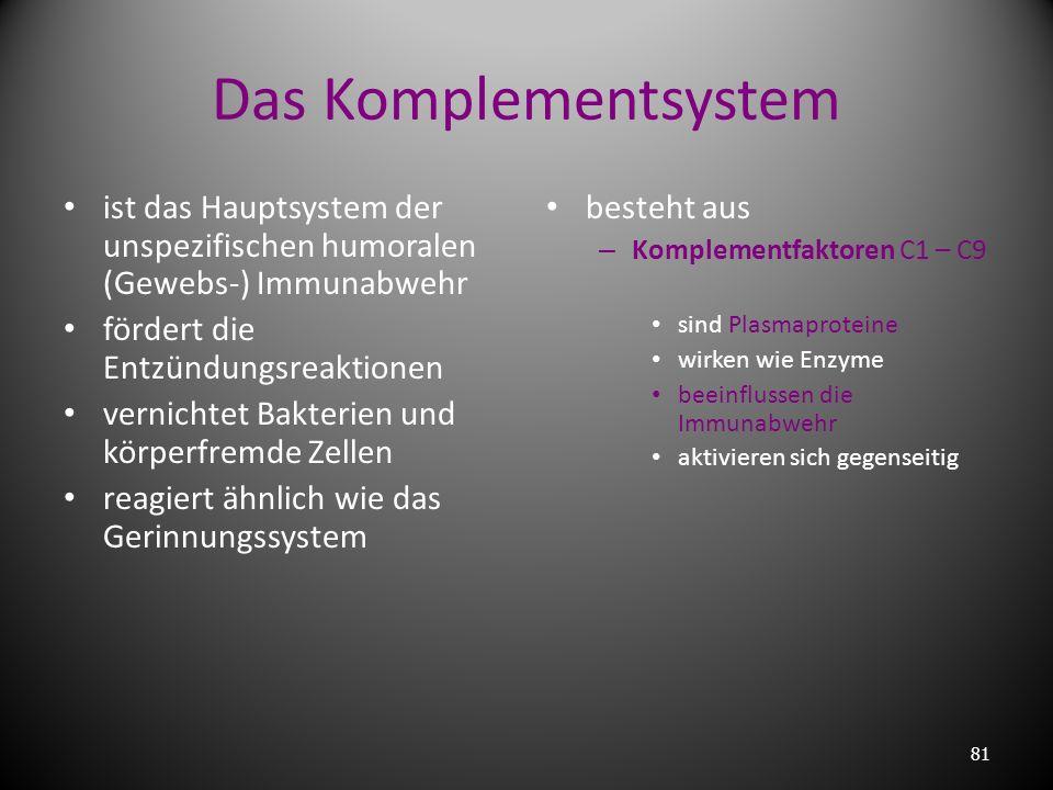 Weitere unspezifische Immunabwehrsysteme 3. die Normalflora von Haut und Schleimhäuten – unterstützt durch ihren Stoffwechsel die Immunabwehr – Beispi
