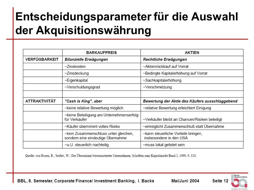 BBL, 6. Semester, Corporate Finance/ Investment Banking, I. BacksMai/Juni 2004Seite 12 Entscheidungsparameter für die Auswahl der Akquisitionswährung