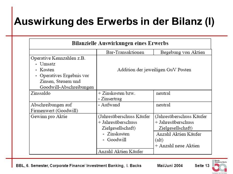 BBL, 6. Semester, Corporate Finance/ Investment Banking, I. BacksMai/Juni 2004Seite 13 Auswirkung des Erwerbs in der Bilanz (I)