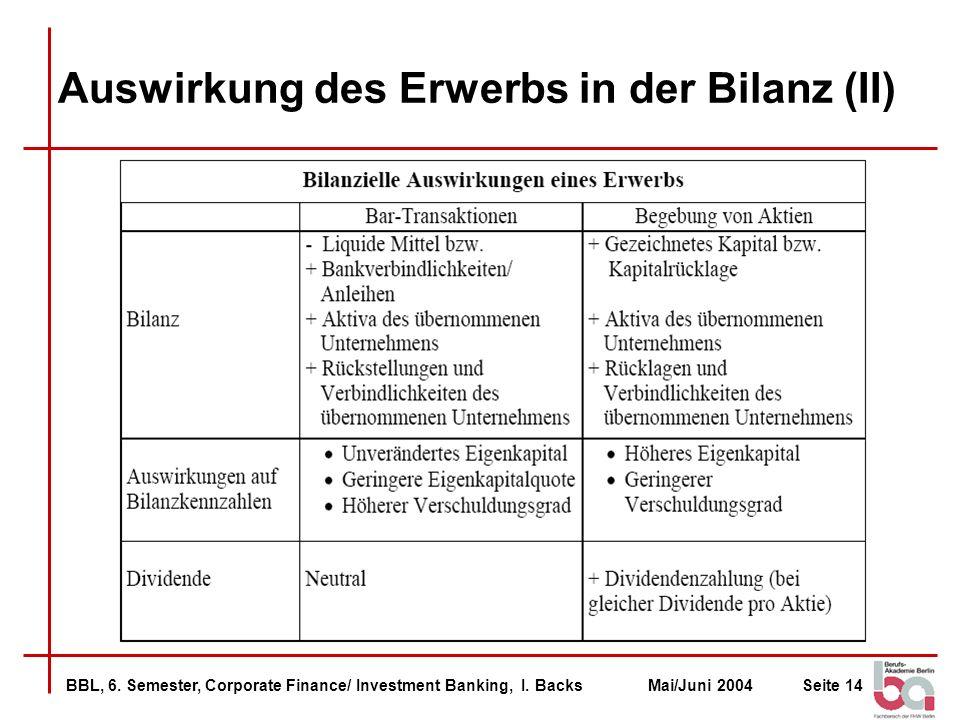 BBL, 6. Semester, Corporate Finance/ Investment Banking, I. BacksMai/Juni 2004Seite 14 Auswirkung des Erwerbs in der Bilanz (II)