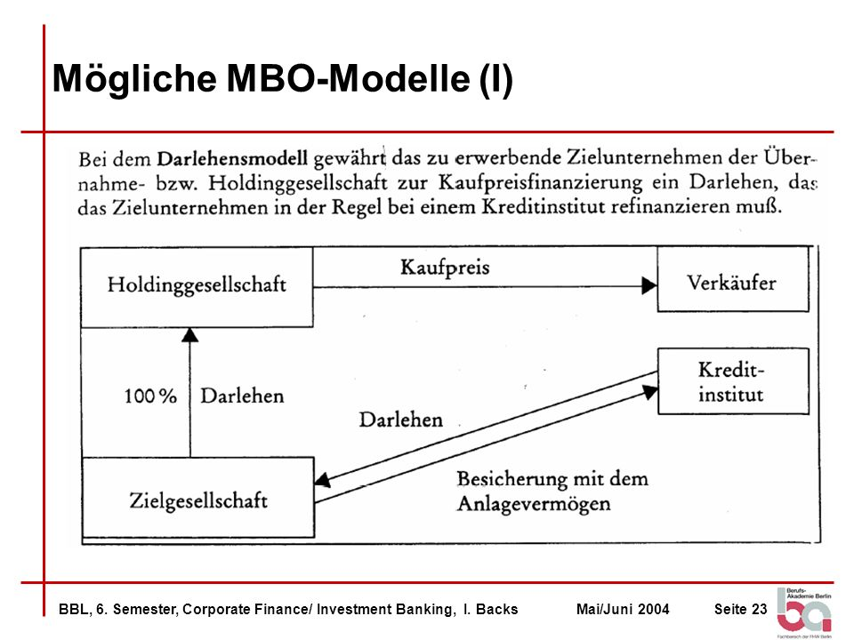 BBL, 6. Semester, Corporate Finance/ Investment Banking, I. BacksMai/Juni 2004Seite 23 Mögliche MBO-Modelle (I)