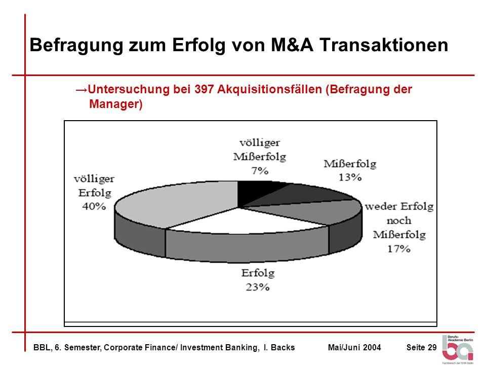 BBL, 6. Semester, Corporate Finance/ Investment Banking, I. BacksMai/Juni 2004Seite 29 Befragung zum Erfolg von M&A Transaktionen Untersuchung bei 397