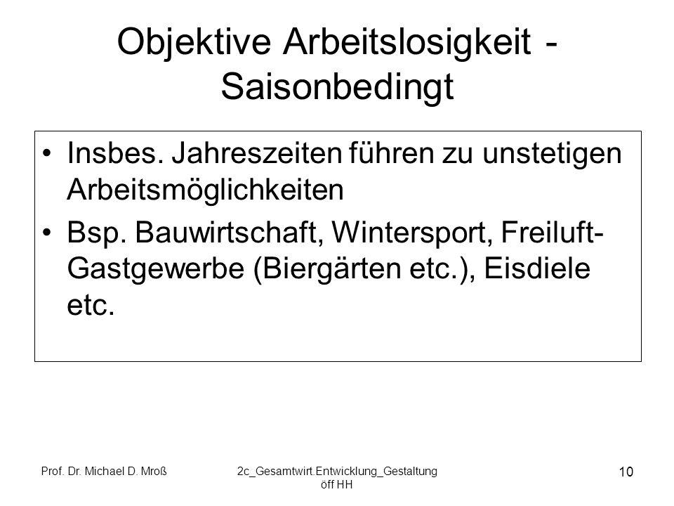 Prof. Dr. Michael D. Mroß2c_Gesamtwirt.Entwicklung_Gestaltung öff HH 10 Objektive Arbeitslosigkeit - Saisonbedingt Insbes. Jahreszeiten führen zu unst