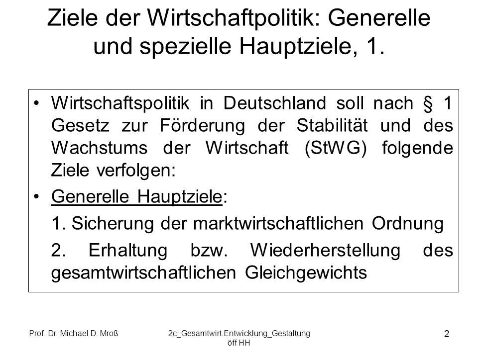 Prof. Dr. Michael D. Mroß2c_Gesamtwirt.Entwicklung_Gestaltung öff HH 2 Ziele der Wirtschaftpolitik: Generelle und spezielle Hauptziele, 1. Wirtschafts