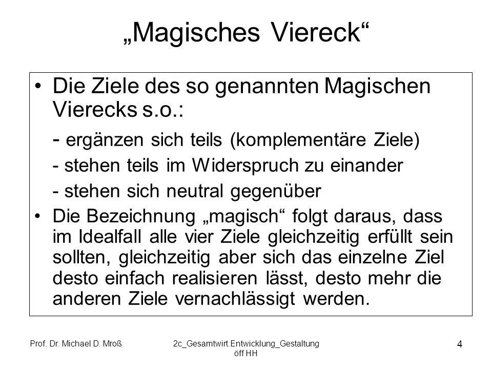 Prof. Dr. Michael D. Mroß2c_Gesamtwirt.Entwicklung_Gestaltung öff HH 4 Magisches Viereck Die Ziele des so genannten Magischen Vierecks s.o.: - ergänze