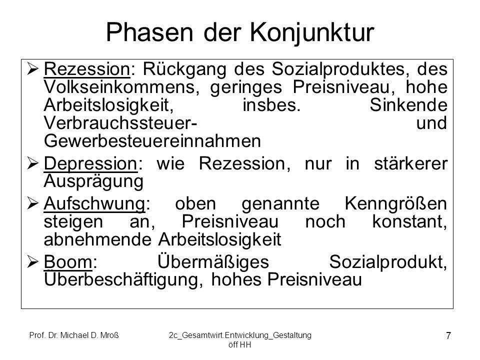 Prof. Dr. Michael D. Mroß2c_Gesamtwirt.Entwicklung_Gestaltung öff HH 7 Phasen der Konjunktur Rezession: Rückgang des Sozialproduktes, des Volkseinkomm
