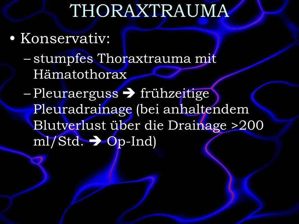 THORAXTRAUMA Konservativ: –stumpfes Thoraxtrauma mit Hämatothorax –Pleuraerguss frühzeitige Pleuradrainage (bei anhaltendem Blutverlust über die Drain