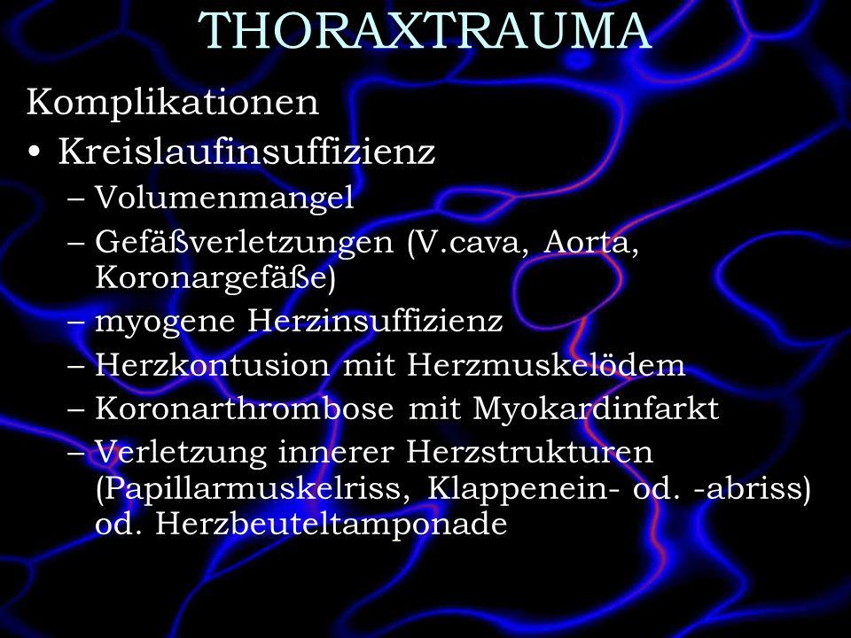 THORAXTRAUMA Komplikationen Kreislaufinsuffizienz –Volumenmangel –Gefäßverletzungen (V.cava, Aorta, Koronargefäße) –myogene Herzinsuffizienz –Herzkont