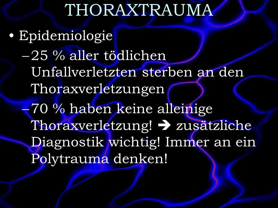 THORAXTRAUMA Epidemiologie –25 % aller tödlichen Unfallverletzten sterben an den Thoraxverletzungen –70 % haben keine alleinige Thoraxverletzung! zusä