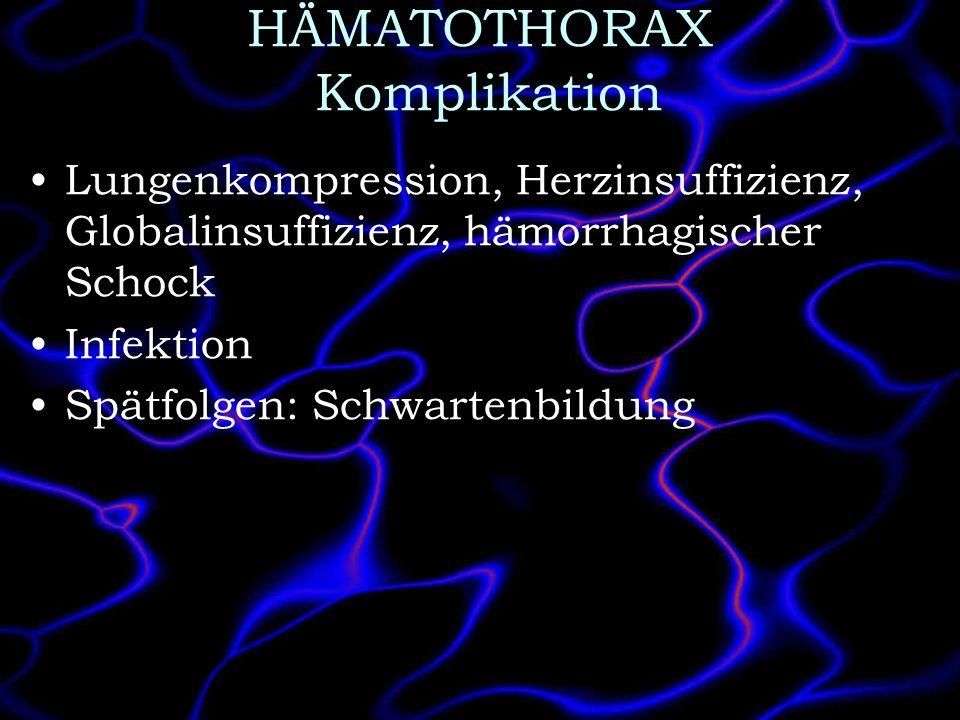 HÄMATOTHORAX Komplikation Lungenkompression, Herzinsuffizienz, Globalinsuffizienz, hämorrhagischer Schock Infektion Spätfolgen: Schwartenbildung