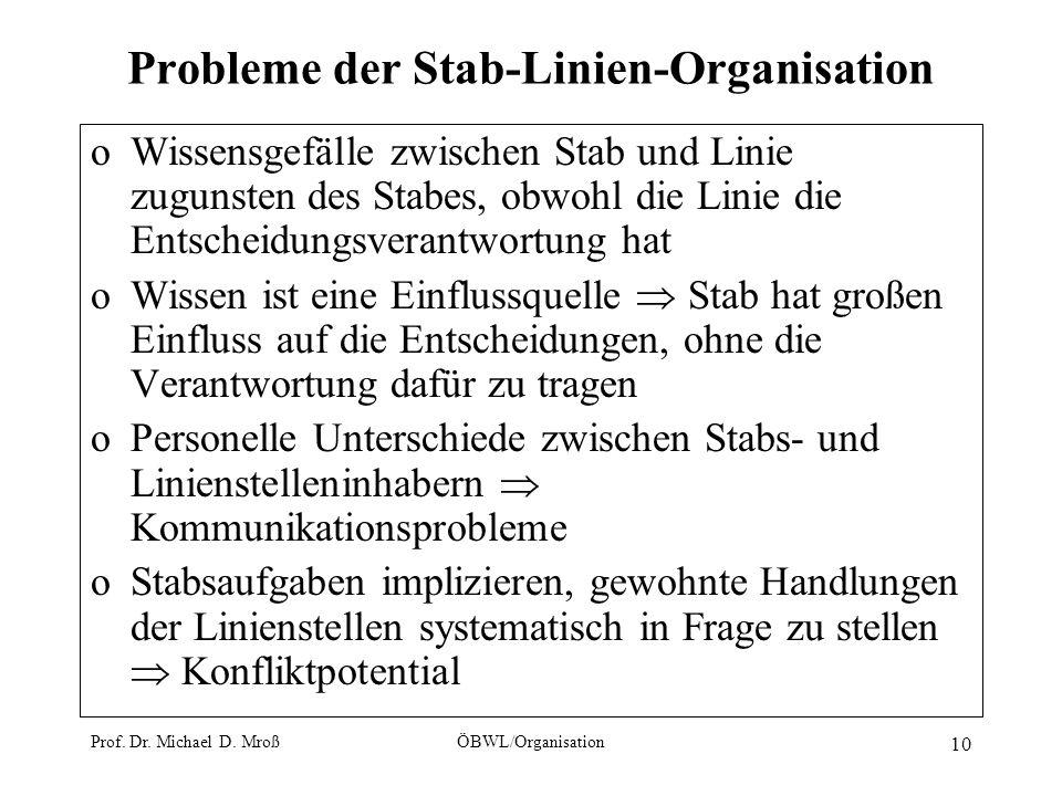 Prof. Dr. Michael D. MroßÖBWL/Organisation 10 Probleme der Stab-Linien-Organisation oWissensgefälle zwischen Stab und Linie zugunsten des Stabes, obwo