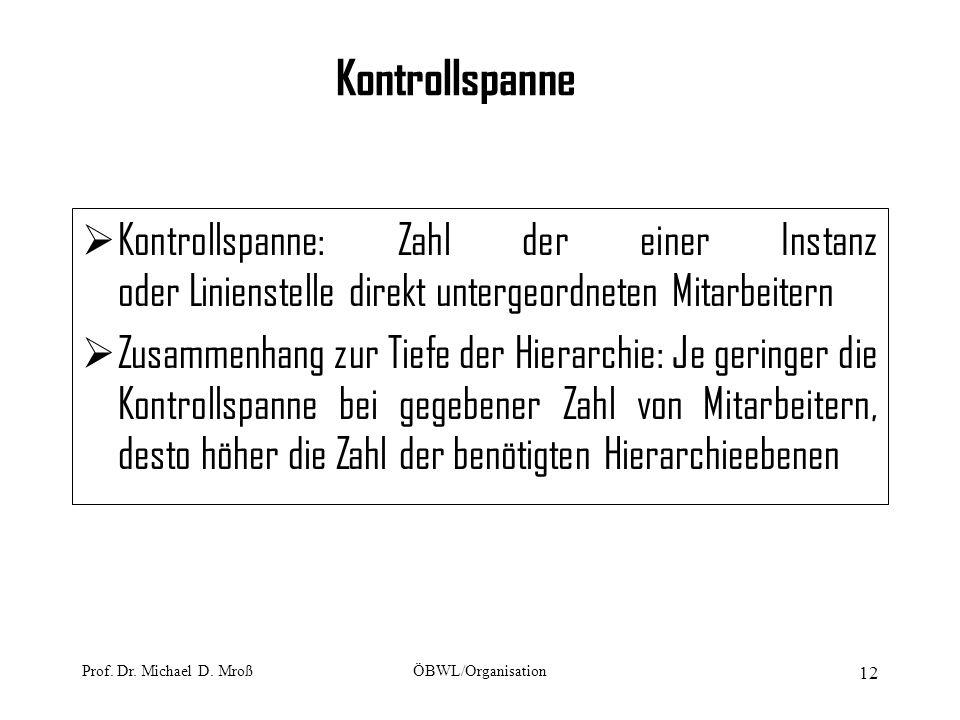 Prof. Dr. Michael D. MroßÖBWL/Organisation 12 Kontrollspanne Kontrollspanne: Zahl der einer Instanz oder Linienstelle direkt untergeordneten Mitarbeit