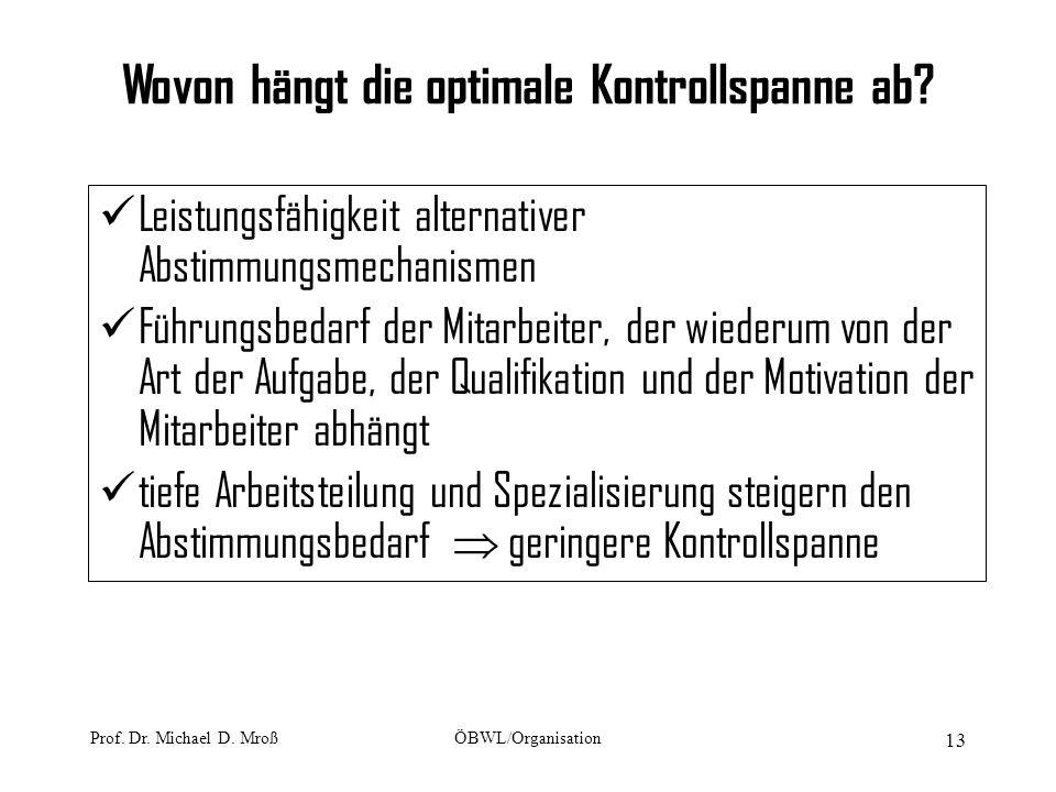 Prof. Dr. Michael D. MroßÖBWL/Organisation 13 Wovon hängt die optimale Kontrollspanne ab? Leistungsfähigkeit alternativer Abstimmungsmechanismen Führu