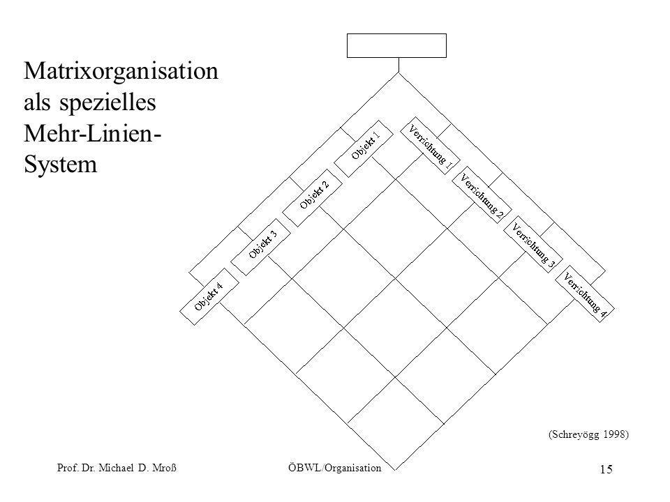 Prof. Dr. Michael D. MroßÖBWL/Organisation 15 Matrixorganisation als spezielles Mehr-Linien- System (Schreyögg 1998)