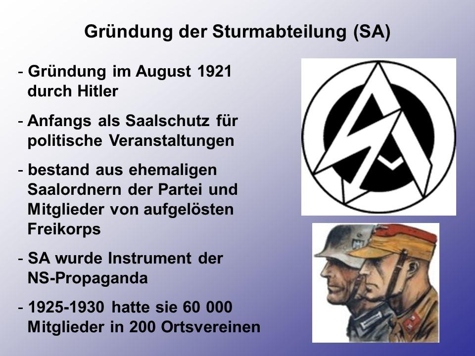 Gründung der Schutzstaffel (SS) - paramilitärische Gruppe wurde 1925 zunächst als Stabswache zum Schutz Adolf Hitlers gegründet - Anfänglich SA unterstellt, entwickelte sich SS zunehmend zu Elitetruppe mit besonderen Aufträgen - Heinrich Himmler ab 1929 Reichsführer SS - übte auch Polizeifunktionen innerhalb der NSDAP aus - Hauptinstrument des politischen Terrors