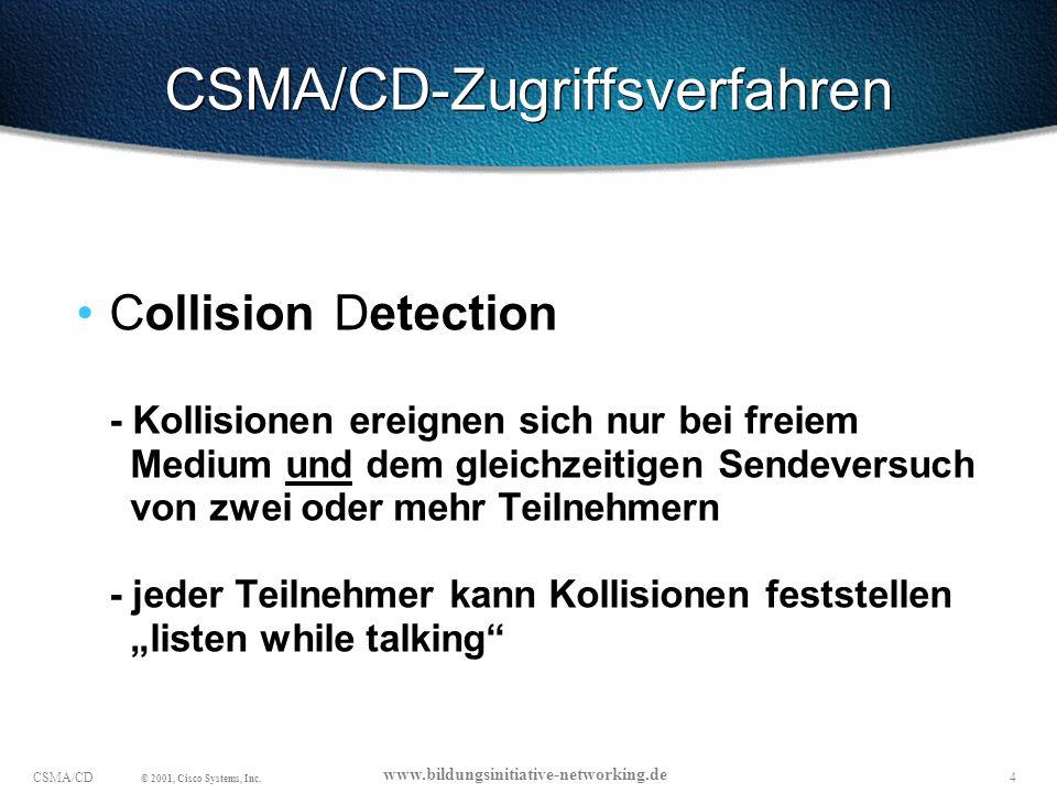 15CSMA/CD © 2001, Cisco Systems, Inc.