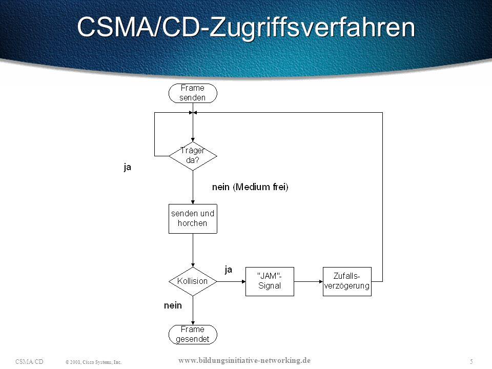 5CSMA/CD © 2001, Cisco Systems, Inc. www.bildungsinitiative-networking.de CSMA/CD-Zugriffsverfahren