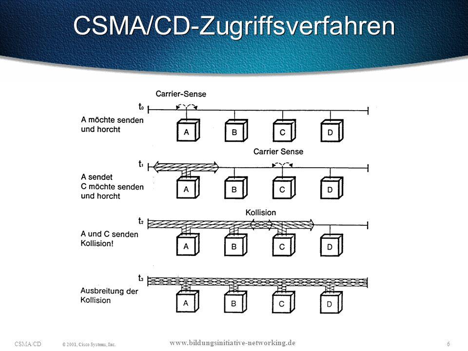 17CSMA/CD © 2001, Cisco Systems, Inc.