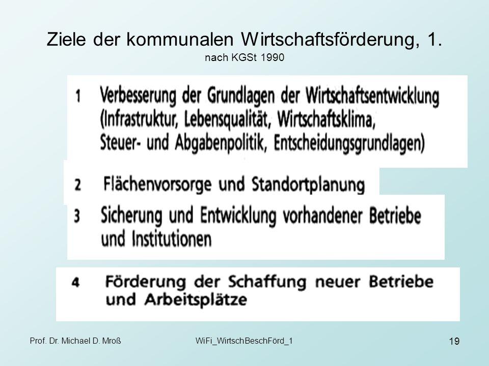 Prof. Dr. Michael D. MroßWiFi_WirtschBeschFörd_1 19 Ziele der kommunalen Wirtschaftsförderung, 1. nach KGSt 1990