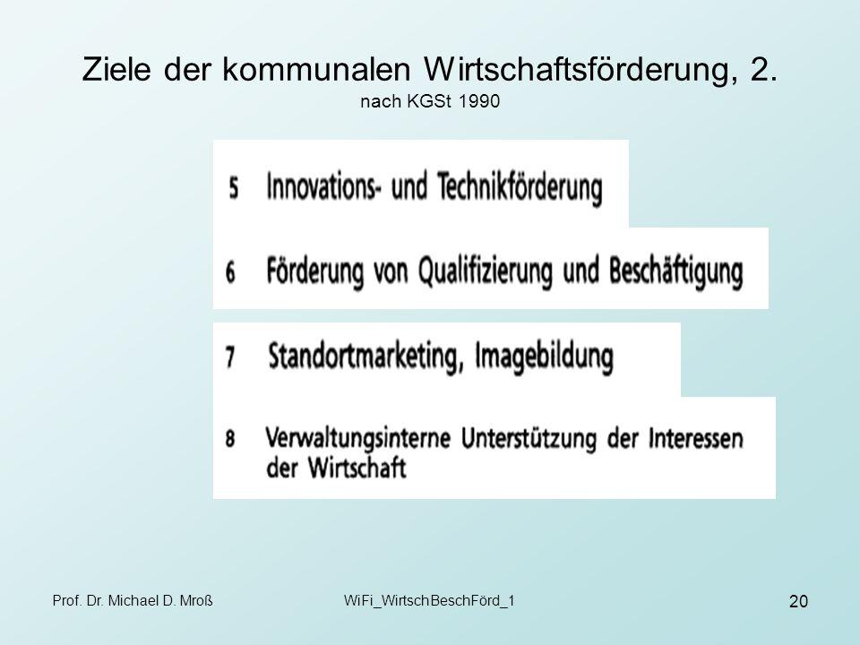 Prof. Dr. Michael D. MroßWiFi_WirtschBeschFörd_1 20 Ziele der kommunalen Wirtschaftsförderung, 2. nach KGSt 1990