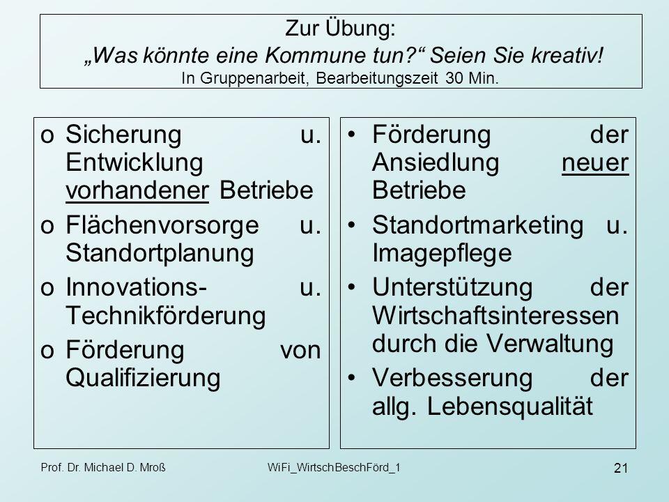 Prof. Dr. Michael D. MroßWiFi_WirtschBeschFörd_1 21 Zur Übung: Was könnte eine Kommune tun? Seien Sie kreativ! In Gruppenarbeit, Bearbeitungszeit 30 M