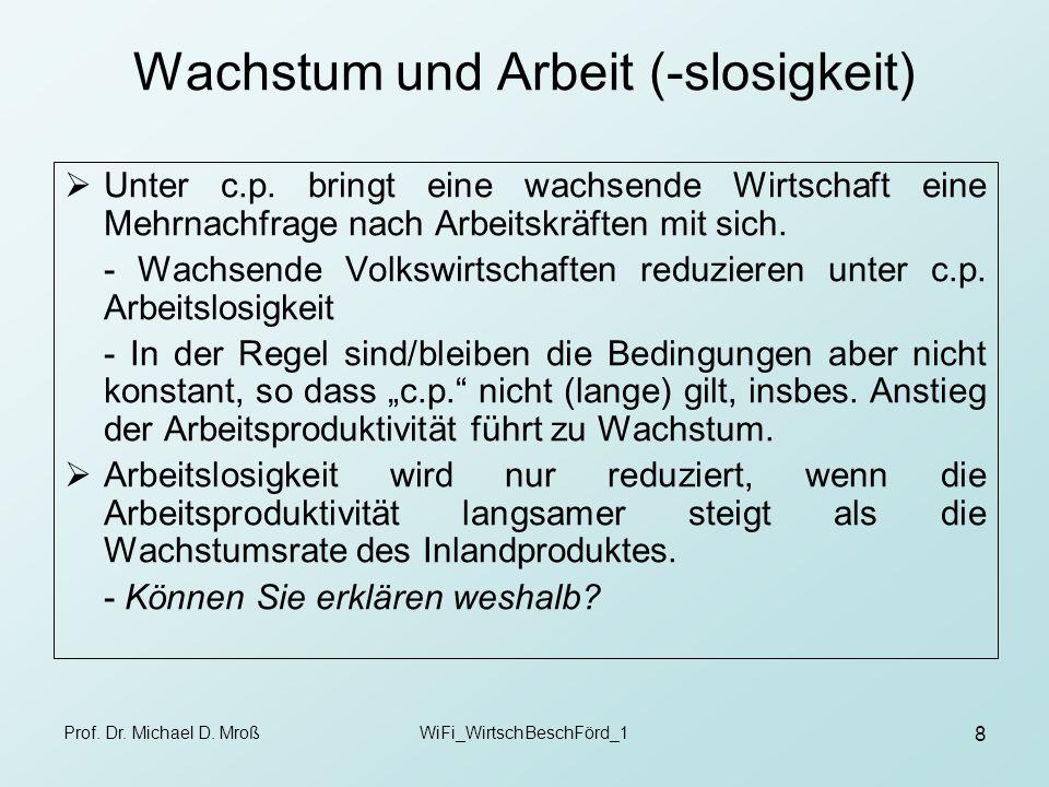 Prof. Dr. Michael D. MroßWiFi_WirtschBeschFörd_1 8 Wachstum und Arbeit (-slosigkeit) Unter c.p. bringt eine wachsende Wirtschaft eine Mehrnachfrage na