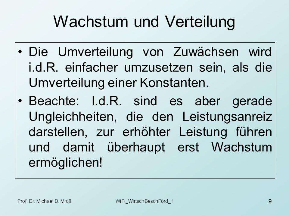 Prof. Dr. Michael D. MroßWiFi_WirtschBeschFörd_1 9 Wachstum und Verteilung Die Umverteilung von Zuwächsen wird i.d.R. einfacher umzusetzen sein, als d
