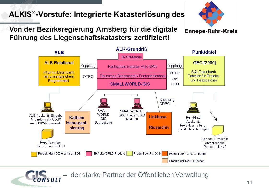 14 – der starke Partner der Öffentlichen Verwaltung ALKIS ® -Vorstufe: Integrierte Katasterlösung des Von der Bezirksregierung Arnsberg für die digitale Führung des Liegenschaftskatasters zertifiziert!