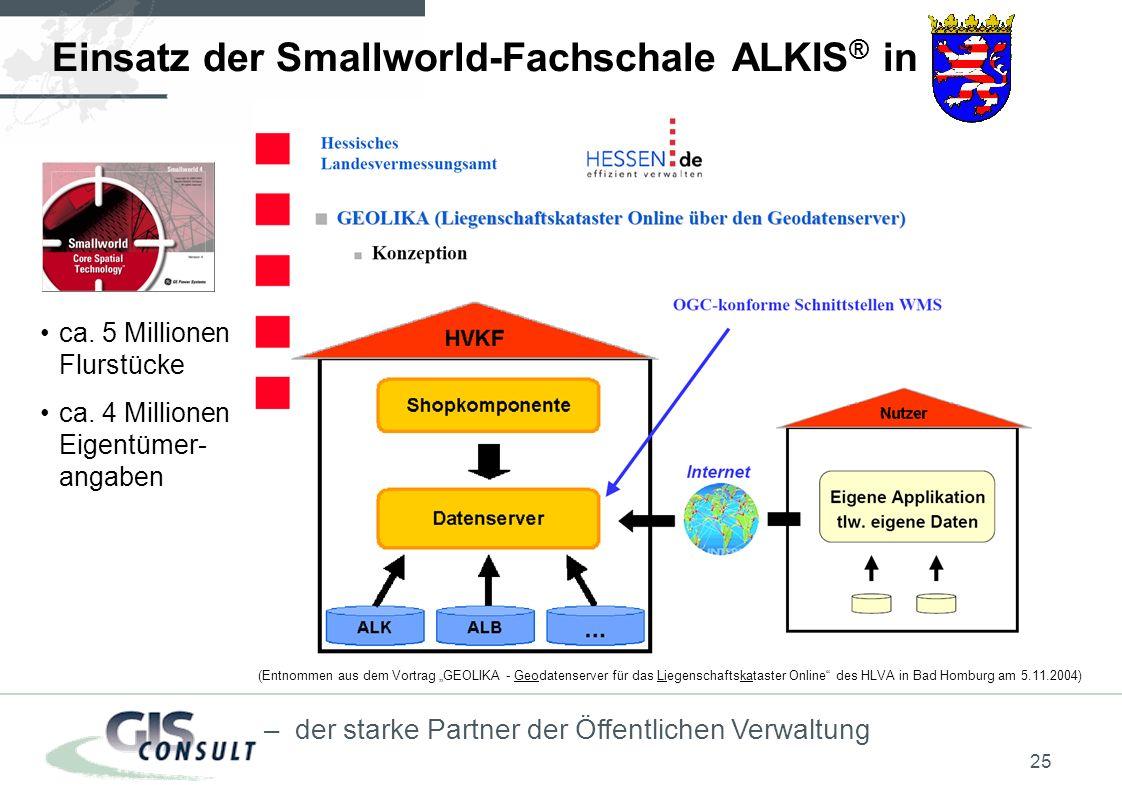 25 – der starke Partner der Öffentlichen Verwaltung Einsatz der Smallworld-Fachschale ALKIS ® in (Entnommen aus dem Vortrag GEOLIKA - Geodatenserver für das Liegenschaftskataster Online des HLVA in Bad Homburg am 5.11.2004) ca.