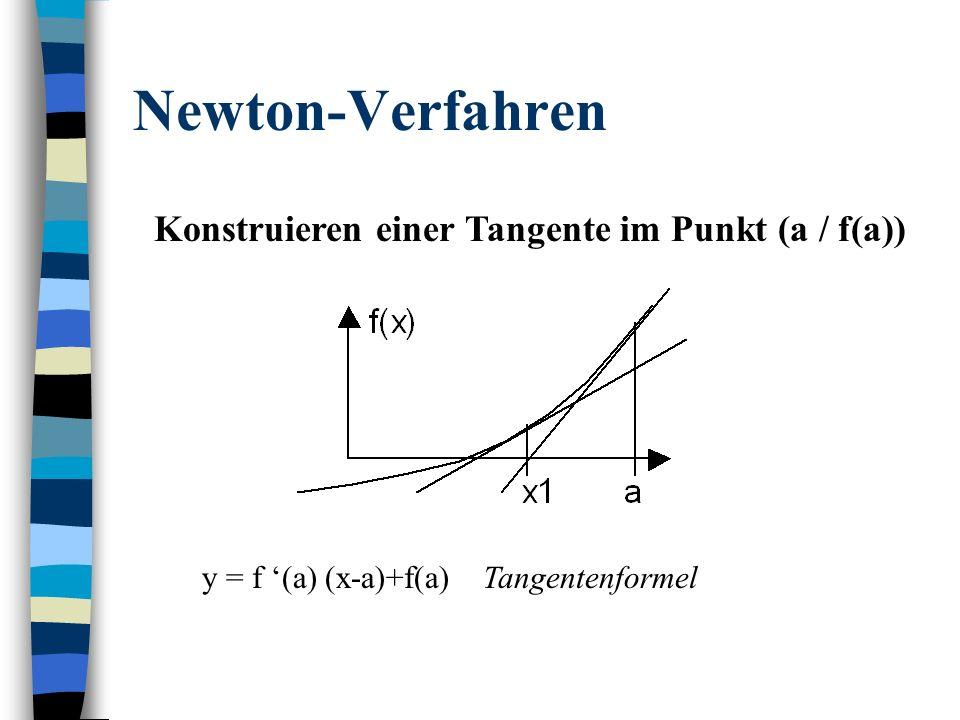 Newton-Verfahren Schnittpunkt der Tangente mit der X-Achse (y=0): x 1 0 = f (a)(x 1 -a) + f(a) nach x 1 auflösen 0 = x 1 f (a) - a f (a) + f(a) x 1 f (a) = a f (a) - f(a) x 1 = a - f(a)/ f(a)