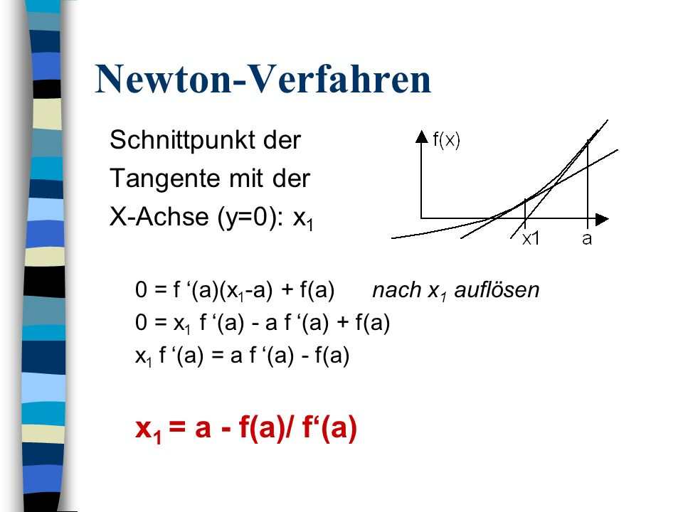 Newton-Verfahren Schnittpunkt der Tangente mit der X-Achse (y=0): x 1 0 = f (a)(x 1 -a) + f(a) nach x 1 auflösen 0 = x 1 f (a) - a f (a) + f(a) x 1 f