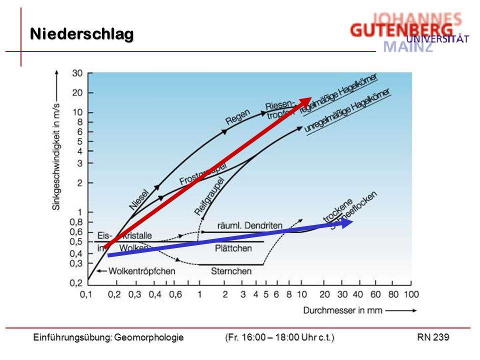 Einführungsübung: Geomorphologie(Fr. 16:00 – 18:00 Uhr c.t.)RN 239 Niederschlag