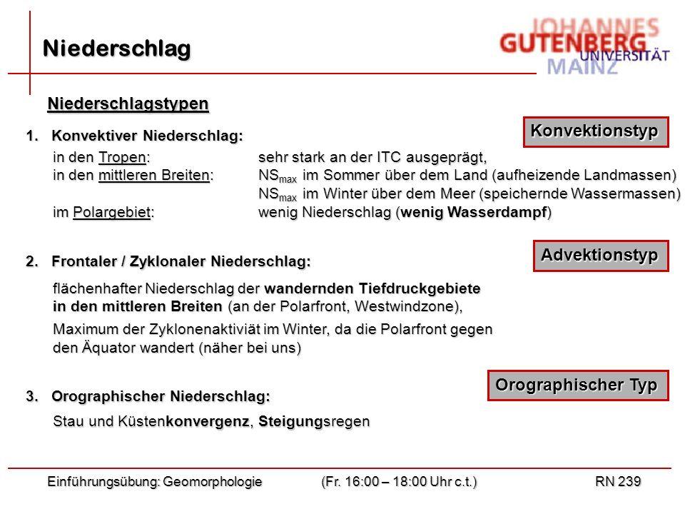 Einführungsübung: Geomorphologie(Fr. 16:00 – 18:00 Uhr c.t.)RN 239 Niederschlag Niederschlagstypen 1.Konvektiver Niederschlag: 2.Frontaler / Zyklonale