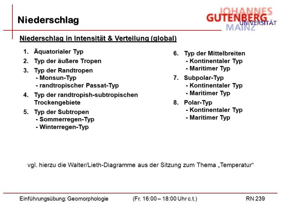 Einführungsübung: Geomorphologie(Fr. 16:00 – 18:00 Uhr c.t.)RN 239 Niederschlag Niederschlag in Intensität & Verteilung (global) 1.Äquatorialer Typ 2.