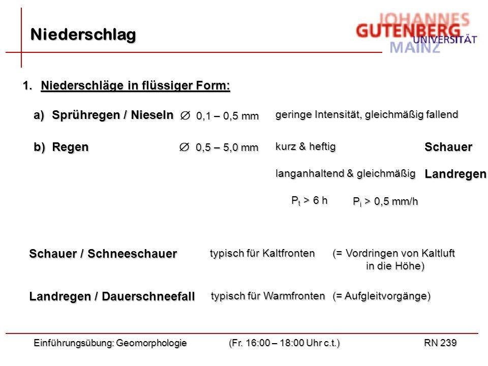 Einführungsübung: Geomorphologie(Fr. 16:00 – 18:00 Uhr c.t.)RN 239 Niederschlag 1.Niederschläge in flüssiger Form: a)Sprühregen / Nieseln 0,5 – 5,0 mm