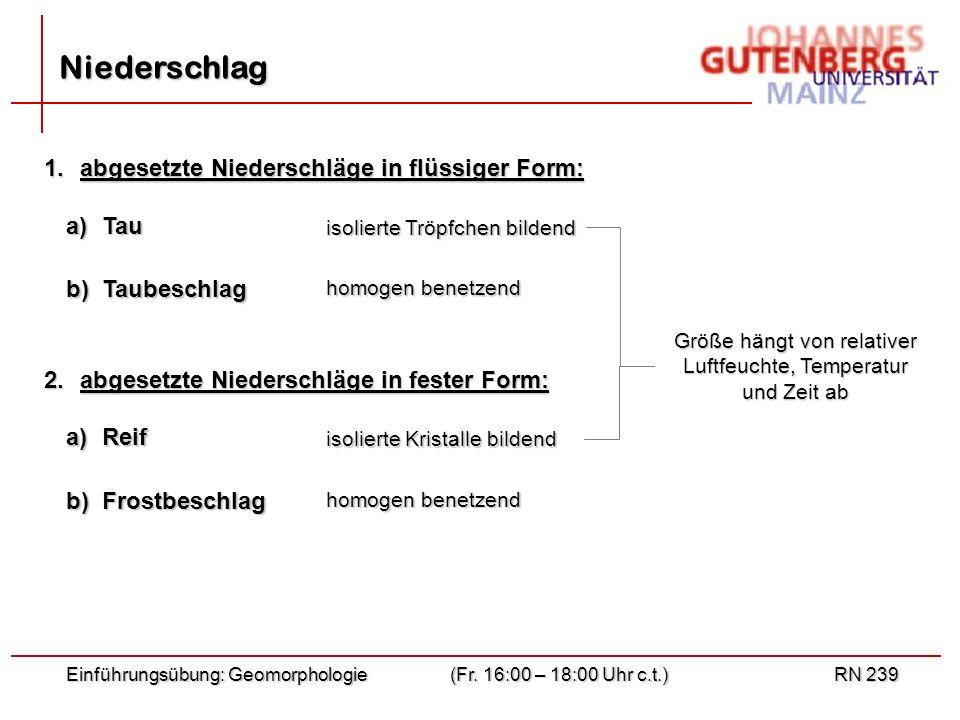 Einführungsübung: Geomorphologie(Fr. 16:00 – 18:00 Uhr c.t.)RN 239 Niederschlag 1.abgesetzte Niederschläge in flüssiger Form: a)Tau b)Taubeschlag 2.ab