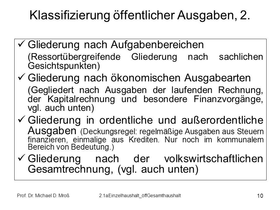 Prof. Dr. Michael D. Mroß2.1aEinzelhaushalt_öffGesamthaushalt 10 Klassifizierung öffentlicher Ausgaben, 2. Gliederung nach Aufgabenbereichen (Ressortü