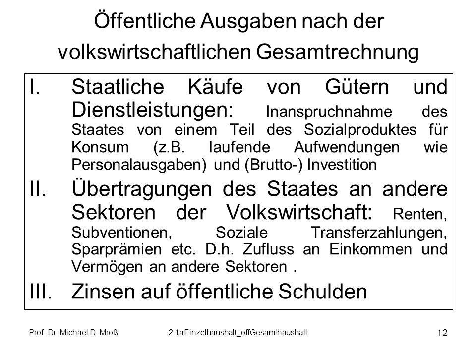 Prof. Dr. Michael D. Mroß2.1aEinzelhaushalt_öffGesamthaushalt 12 Öffentliche Ausgaben nach der volkswirtschaftlichen Gesamtrechnung I.Staatliche Käufe