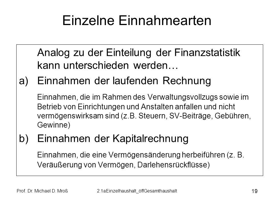Prof. Dr. Michael D. Mroß2.1aEinzelhaushalt_öffGesamthaushalt 19 Einzelne Einnahmearten Analog zu der Einteilung der Finanzstatistik kann unterschiede